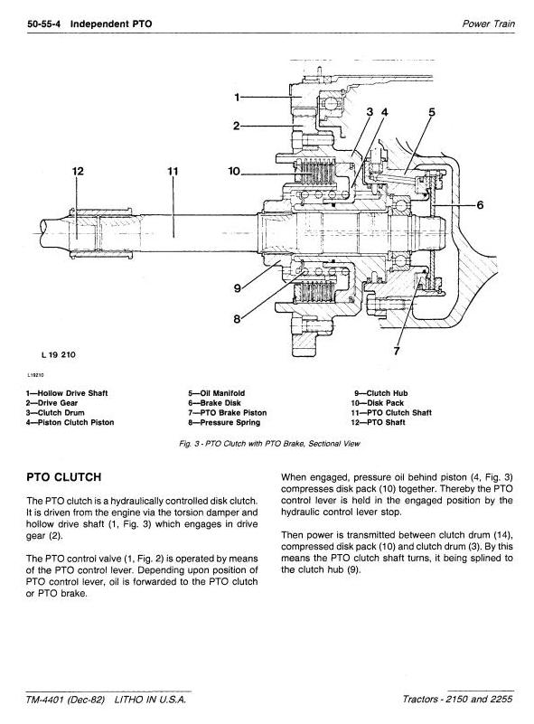 TM4401 - John Deere 2150, 2255 Tractors Diagnostic and Repair Technical Manual - 1
