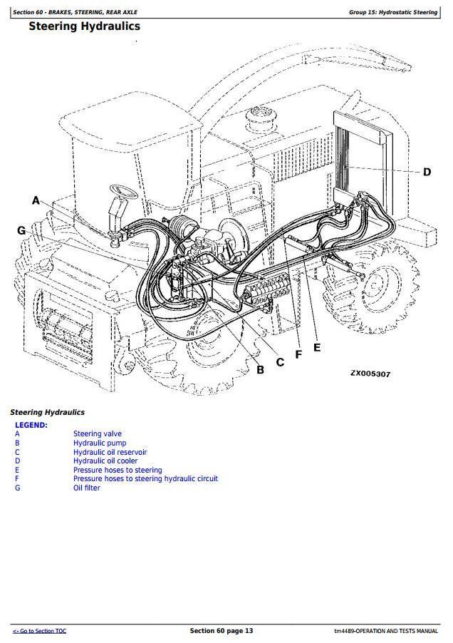 TM4489 - John Deere 6610, 6710, 6810, 6910 Self-Propelled Forage Harvester Diagnostic Service Manual - 1