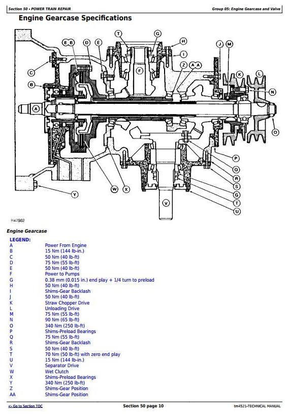 TM4521 - John Deere CTS Combines (SN. 068887-070230) Diagnostic and Tests Service Manual - 3