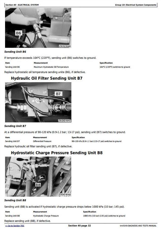 TM4549 - John Deere 6650, 6750, 6850, 6950 Self-Propelled Forage Harvester (SN.-503680) Diagnostic Manual - 1