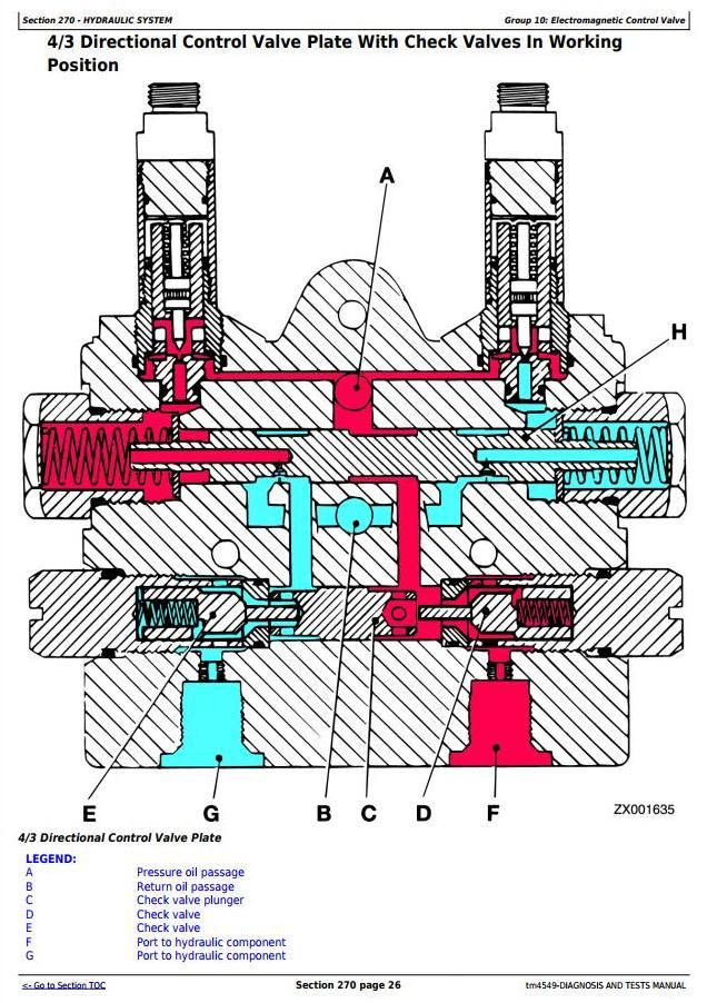 TM4549 - John Deere 6650, 6750, 6850, 6950 Self-Propelled Forage Harvester (SN.-503680) Diagnostic Manual - 3