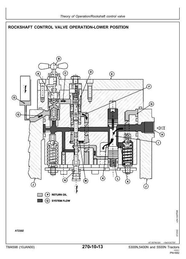 TM4598 - John Deere 5300N, 5400N, 5500N Tractors Diagnosis and Repair Technical Service Manual - 3