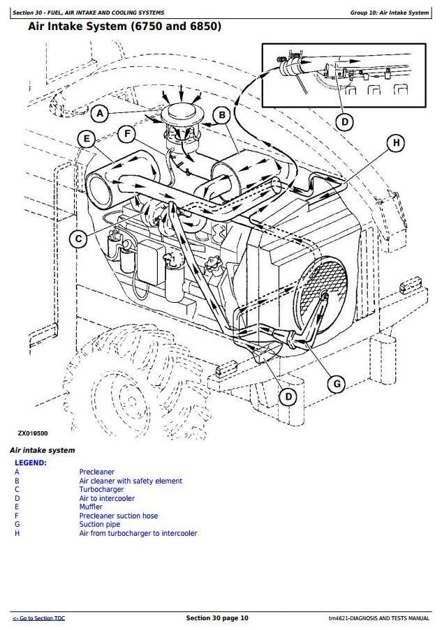TM4621 - John Deere 6650, 6750, 6850, 6950 Forage Harvesters (SN.503681-504430) Diagnostic Service Manual - 1