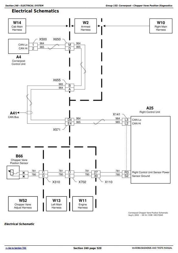 TM4698 - John Deere 9540, 9560, 9580, 9640, 9660, 9680 CWS & WTS Combines Diagnostic Service Manual - 1