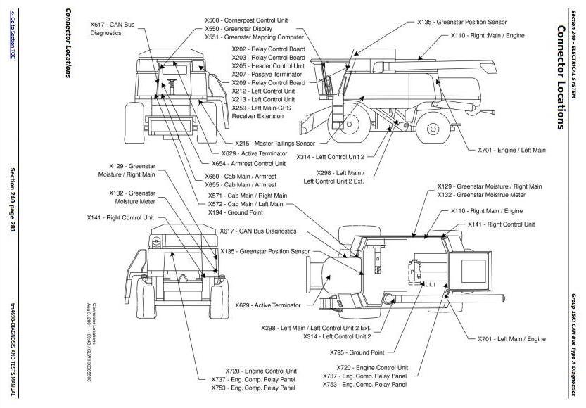 TM4698 - John Deere 9540, 9560, 9580, 9640, 9660, 9680 CWS & WTS Combines Diagnostic Service Manual - 3