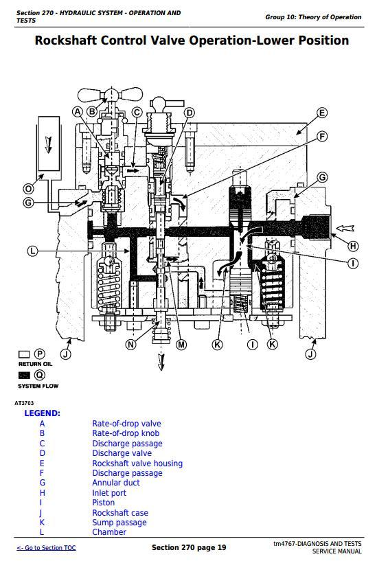 TM4767 - John Deere Tractors 5310, 5410 and 5510 All Inclusive Diagnostic and Repair Technical Manual - 3