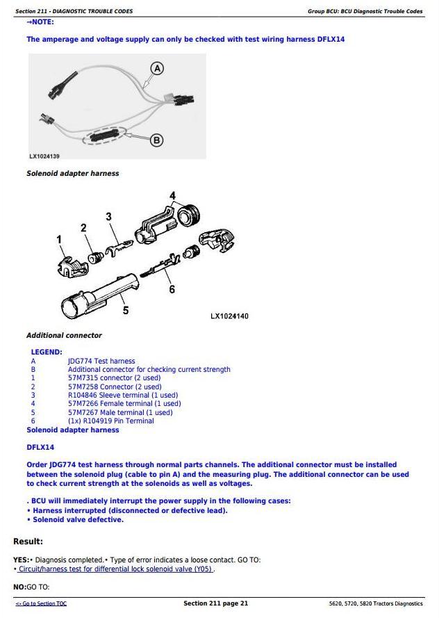 TM4795 - John Deere 5620, 5720, 5820 Tractors Diagnosis and Tests Service Manual - 2