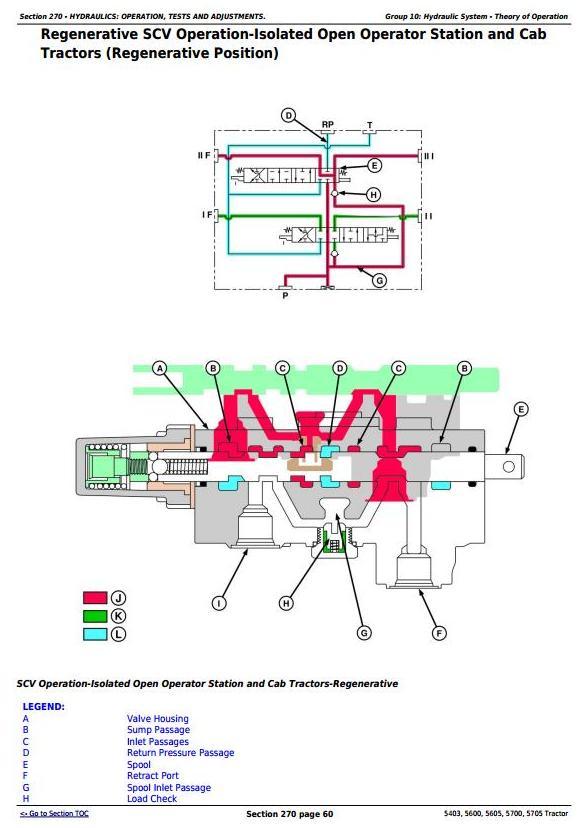 TM4812 - John Deere 5403, 5600, 5605, 5700, 5705 Brazil Tractors Technical Manual - 1