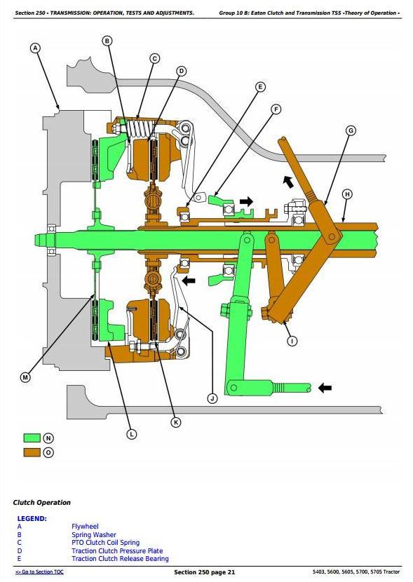 TM4812 - John Deere 5403, 5600, 5605, 5700, 5705 Brazil Tractors Technical Manual - 3