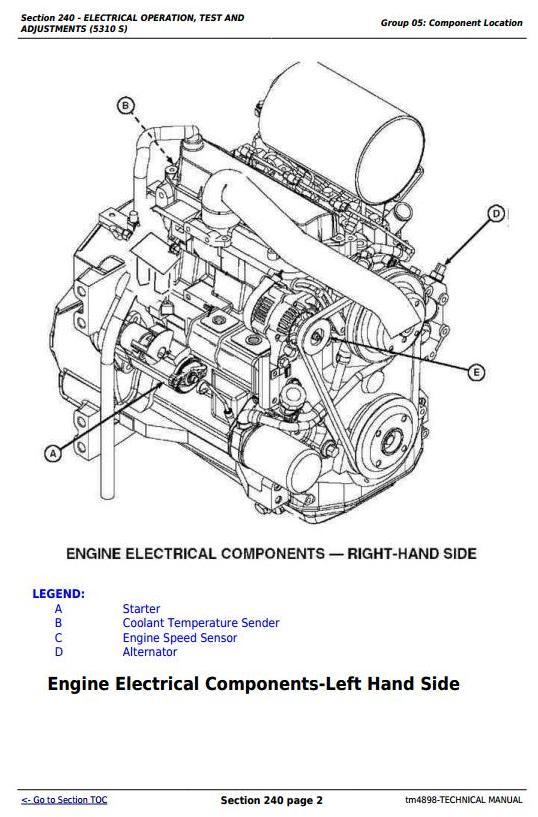 TM4898 - John Deere Tractors 5203S, 5310, 5310S (India) Diagnostic and Repair Technical Service Manual - 3