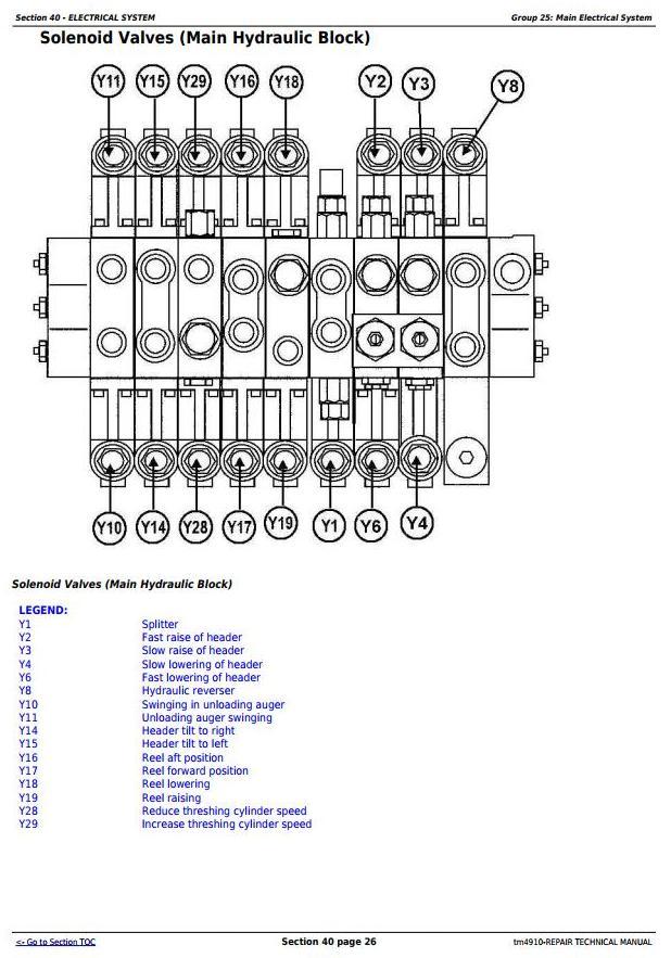 TM4910 - John Deere 1450, 1550, 1450CWS, 1550CWS, 1450WTS and 1550WTS Combines Repair Service Manual - 1