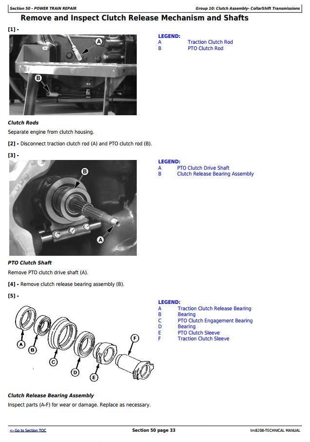 TM8208 - John Deere 5303 And 5403 India Tractors Diagnostic and Repair Technical Manual - 1