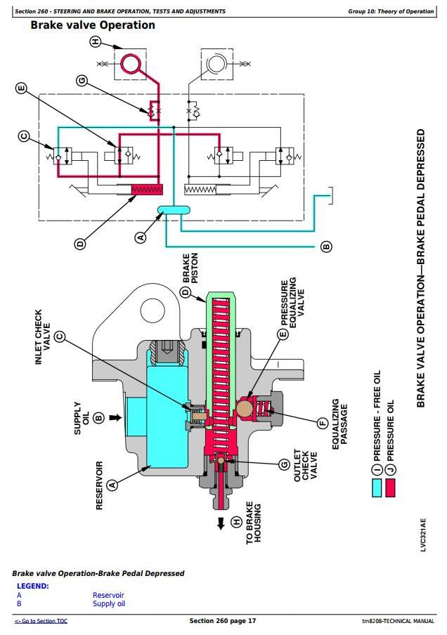 TM8208 - John Deere 5303 And 5403 India Tractors Diagnostic and Repair Technical Manual - 3