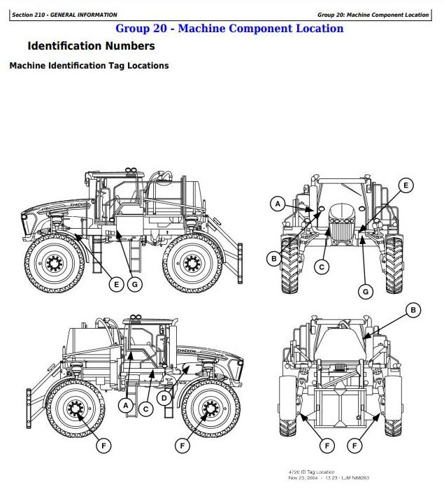 TM2230 - John Deere 4720 Self-Propelled Sprayer Diagnostic and Tests Service Manual - 18135