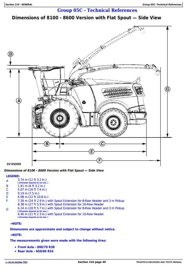 TM407019 - John Deere 8100, 8200, 8300, 8400, 8500, 8600, 8700, 8800 Forage Harvesters Diagnostic Manual - 18244