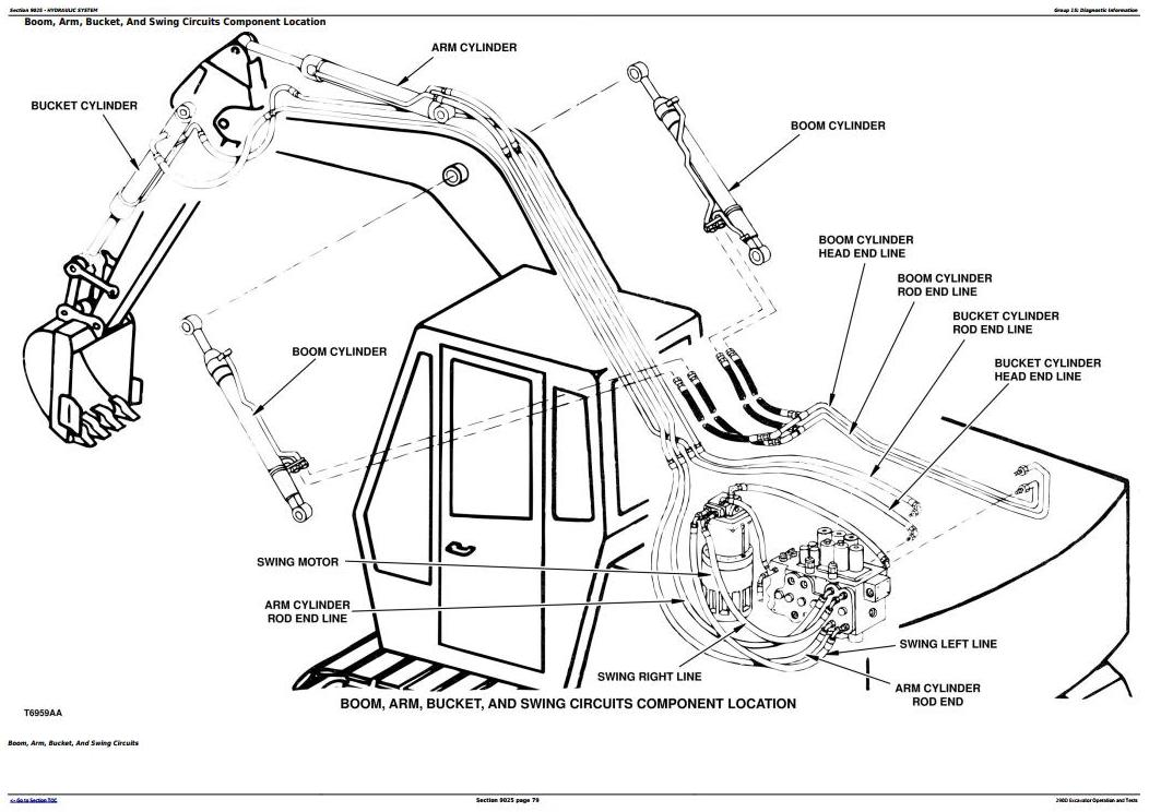 TM1442 - John Deere 290D Excavator Diagnostic, Operation and Test Manual - 17708
