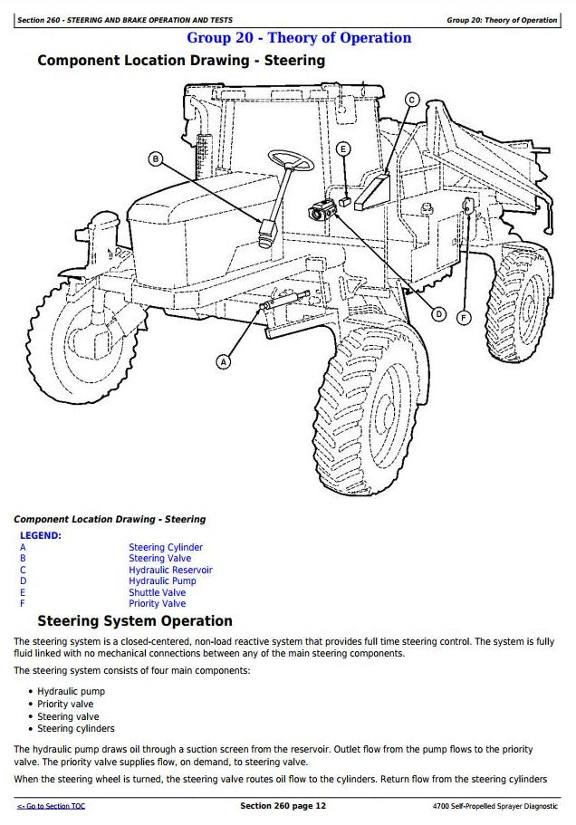 TM1833 - John Deere 4700 Self-Propelled Sprayers Diagnostic and Tests Service Manual - 18127