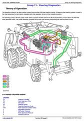 TM2102 - John Deere 9650STS (SN: 695501-) , 9750STS (SN: 695601-) Diagnosis and Tests Service Manual