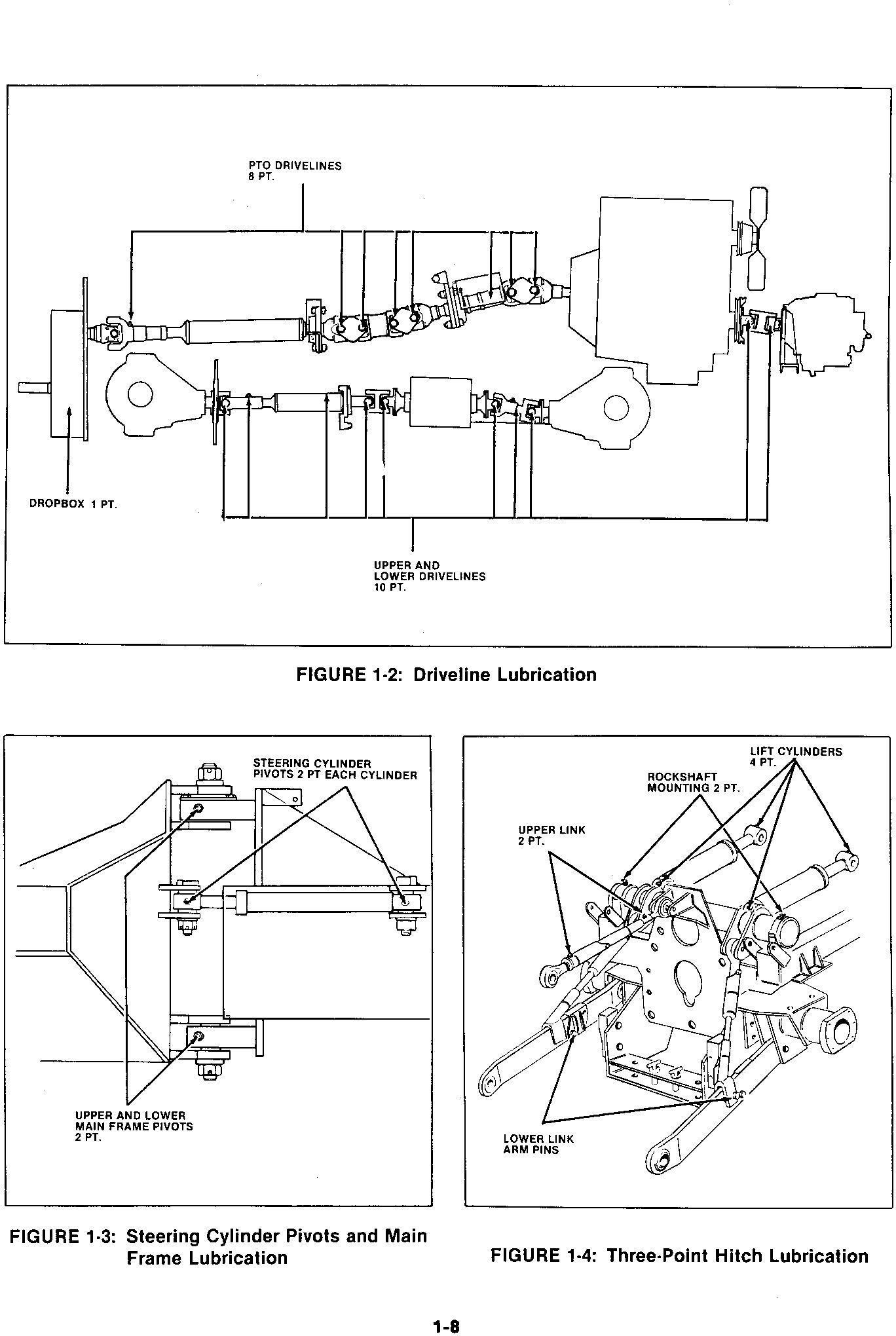 New Holland Versatile 150, 160 4WD Tractors (1977-1983) Service Repair Manual - 1