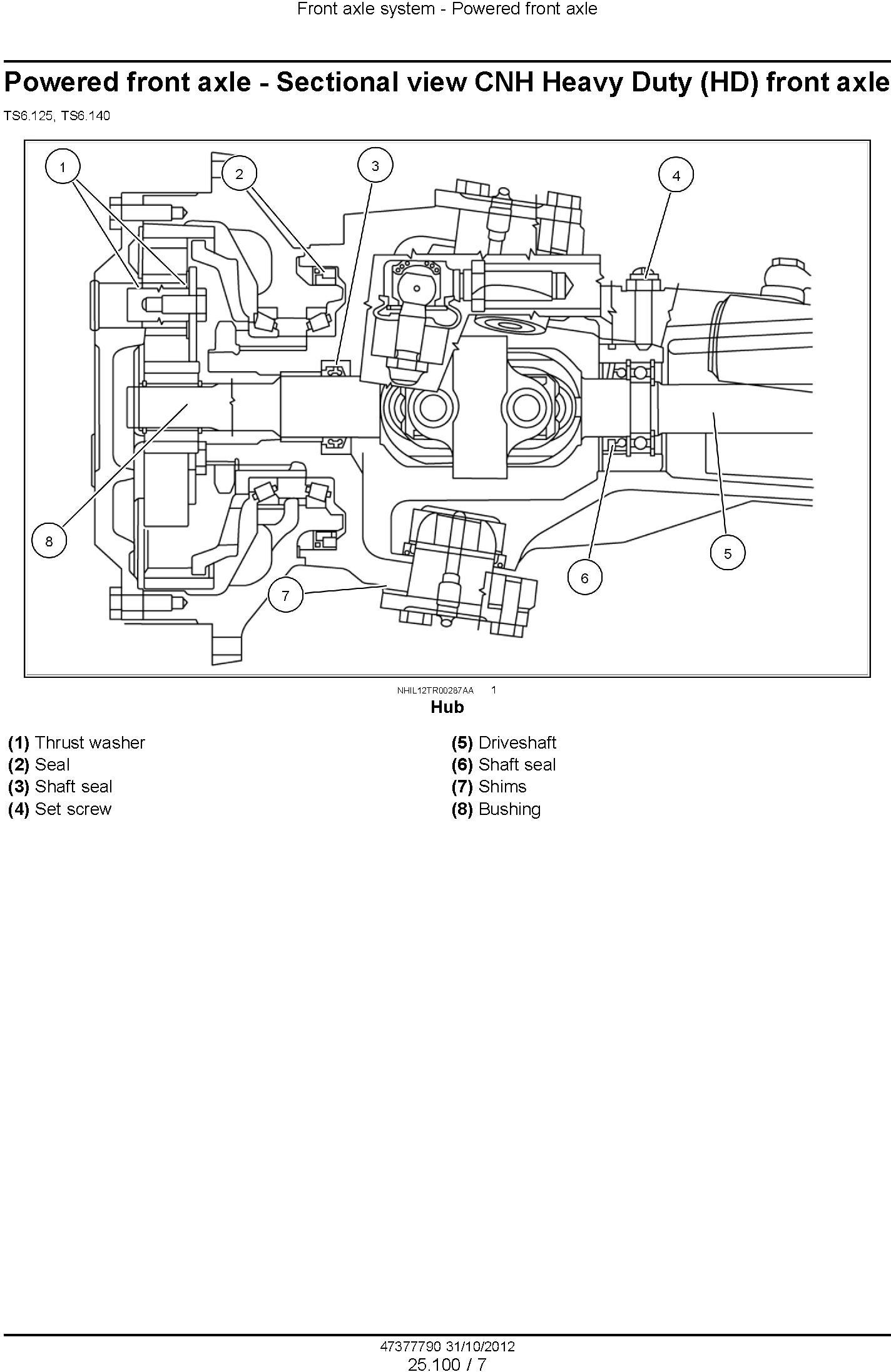 New Holland TS6.110 (HC), TS6.120, TS6.120HC, TS6.125, TS6.140 Tractor Complete Service Manual - 2