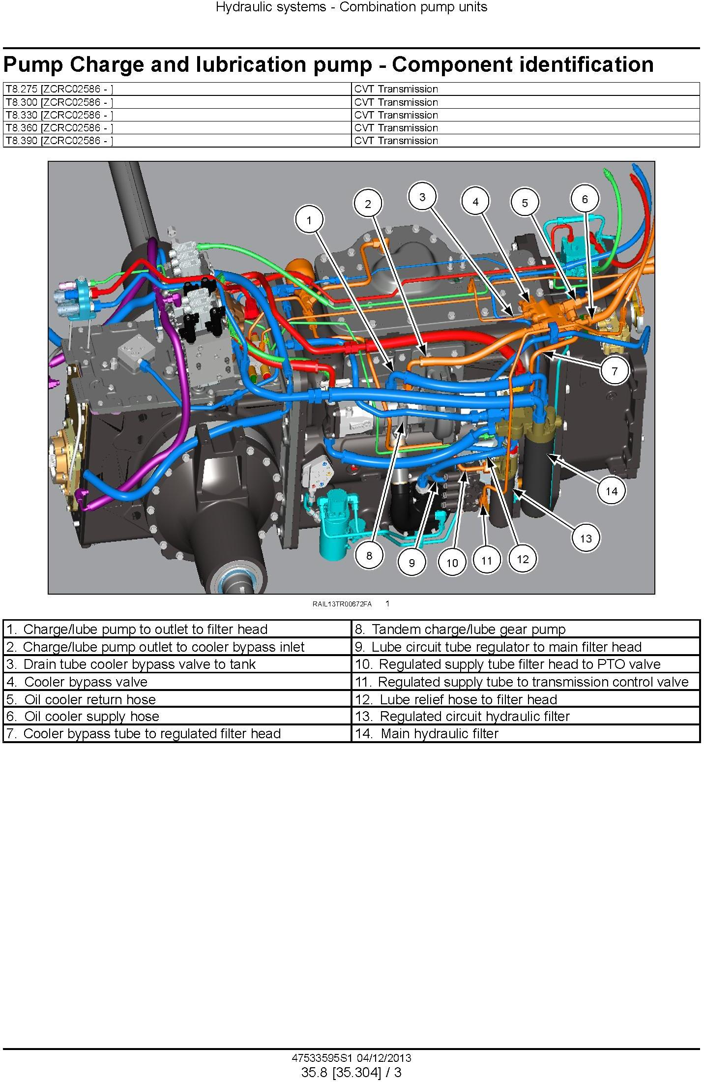 New Holland T8.275, T8.300, T8.330, T8.360, T8.390, T8.420 Tractor w.CVT Transmission Service Manual - 3