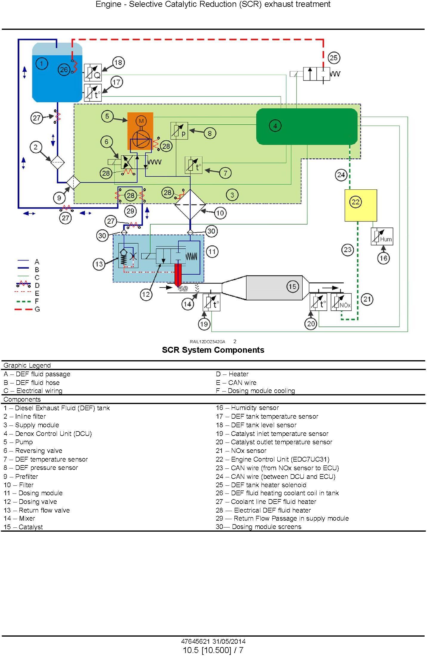 New Holland D180C Tier 4 Crawler Dozer Service Manual - 3