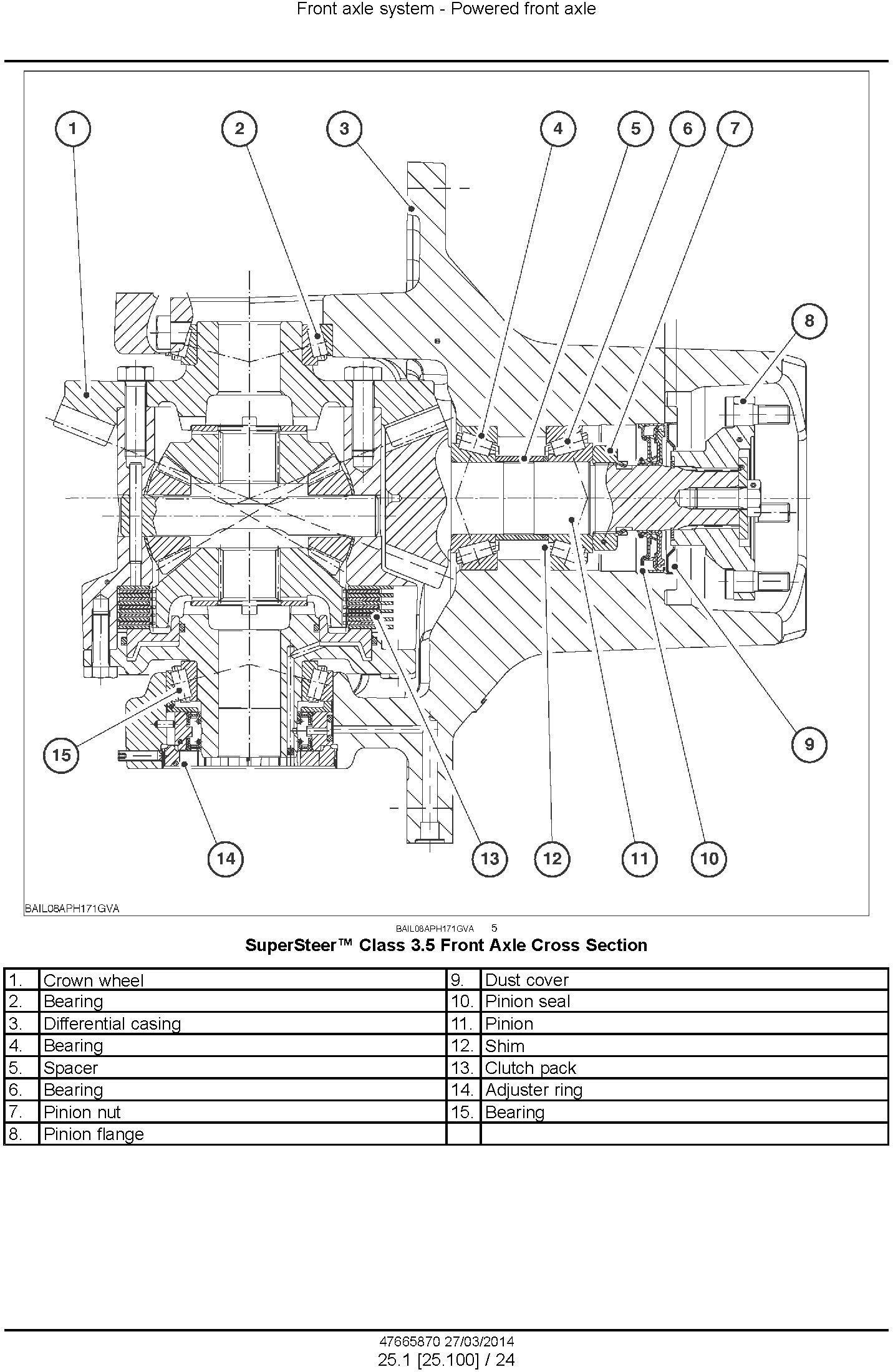 New Holland T6.120, T6.140, T6.150, T6.155, T6.160, T6.165. T6.175 Tier4A USA Tractor Service Manual - 3