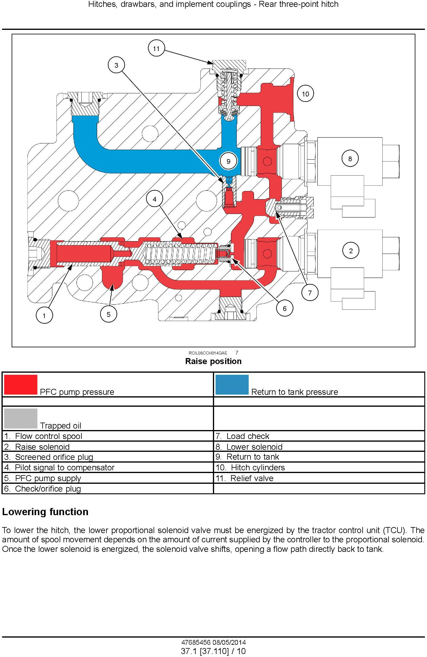 New Holland T8.320, T8.350, T8.380, T8.410, T8.435 Tractor w.PS Transmission Service Manual (USA) - 2