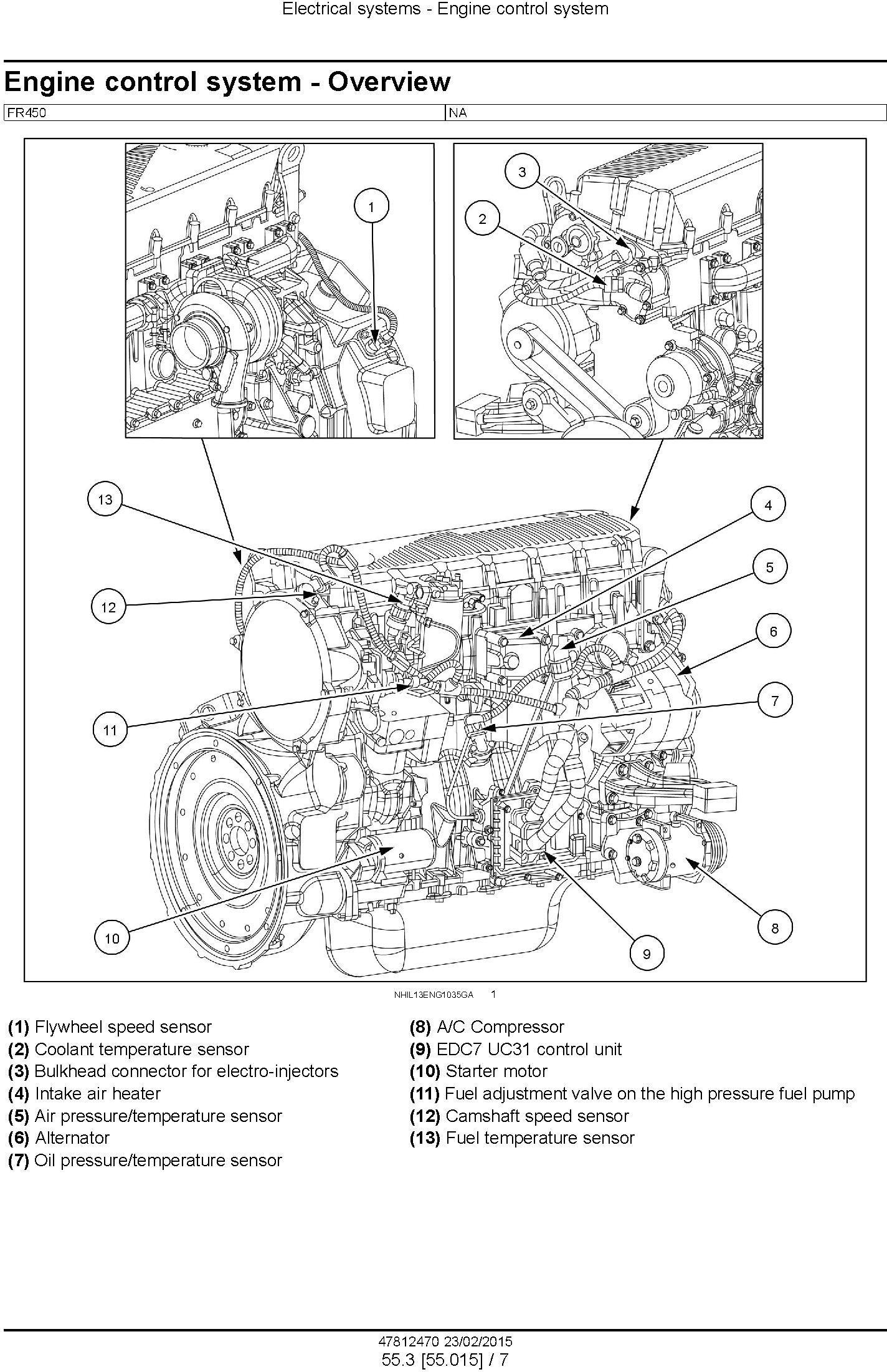 New Holland FR450, FR500, FR600, FR700, FR850 Forage Harvester Complete Service Manual - 3