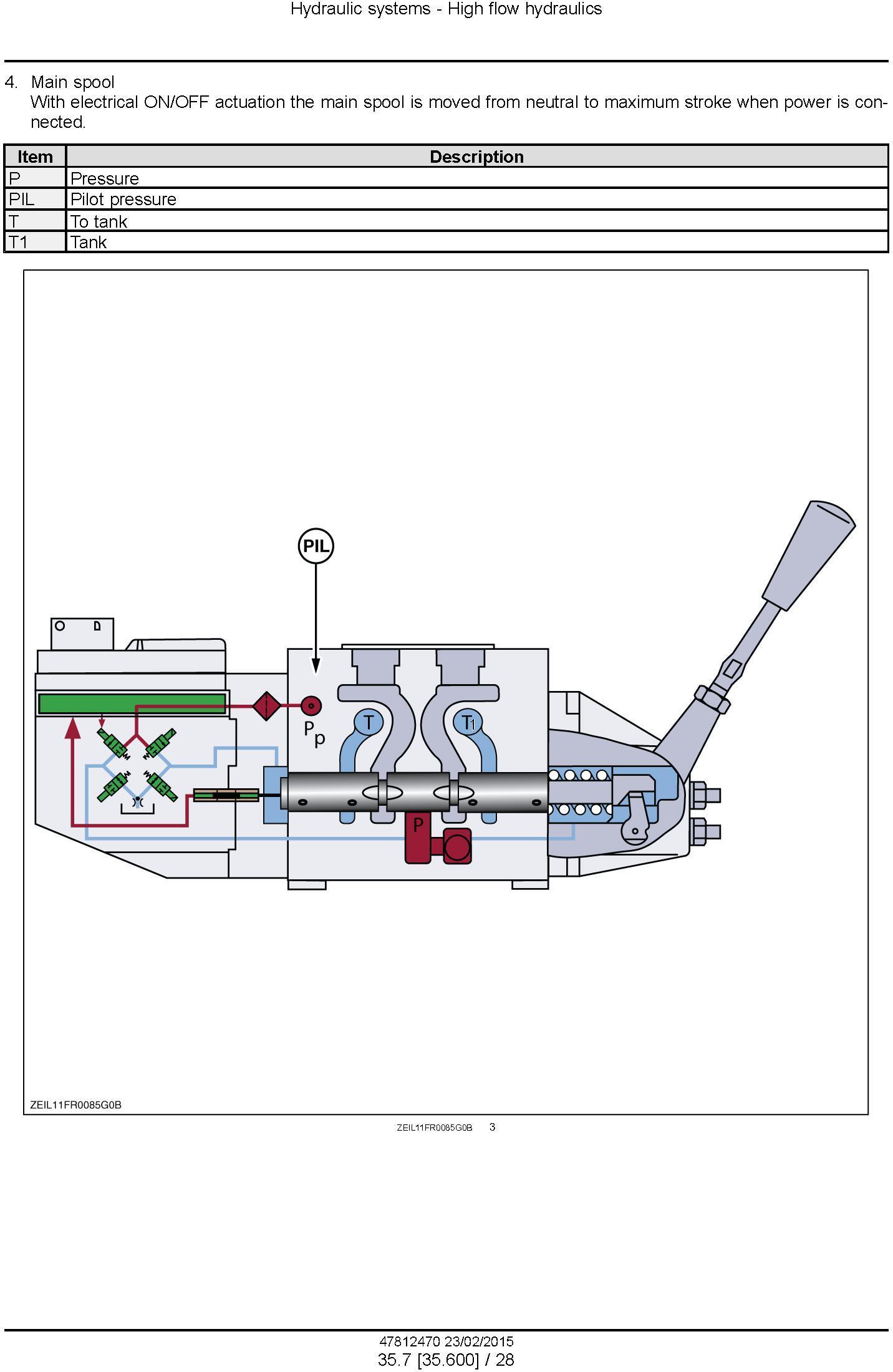 New Holland FR450, FR500, FR600, FR700, FR850 Forage Harvester Complete Service Manual - 1