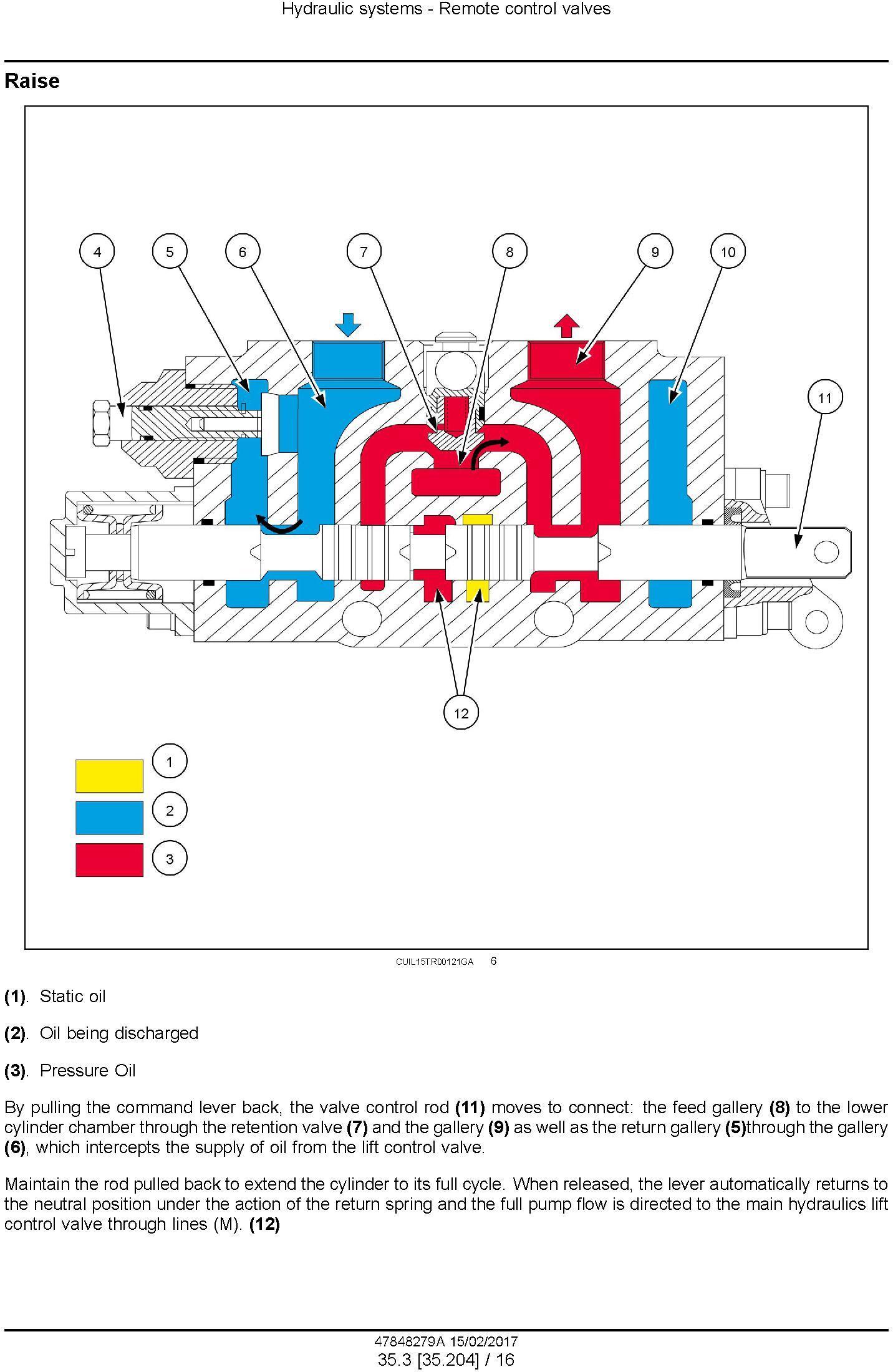 New Holland TL75E, TL85E, TL95E Power shuttle tractor Service Manual (Latin America) - 2