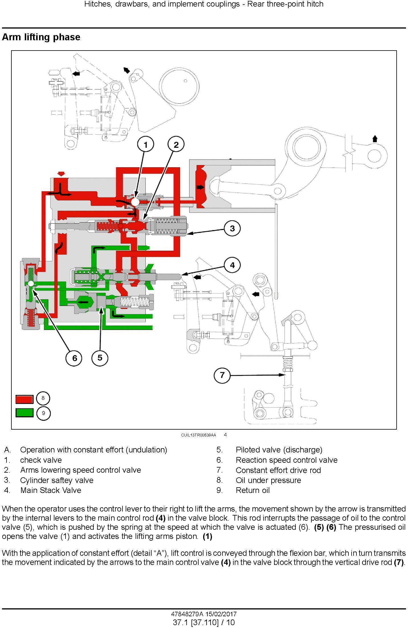 New Holland TL75E, TL85E, TL95E Power shuttle tractor Service Manual (Latin America) - 3