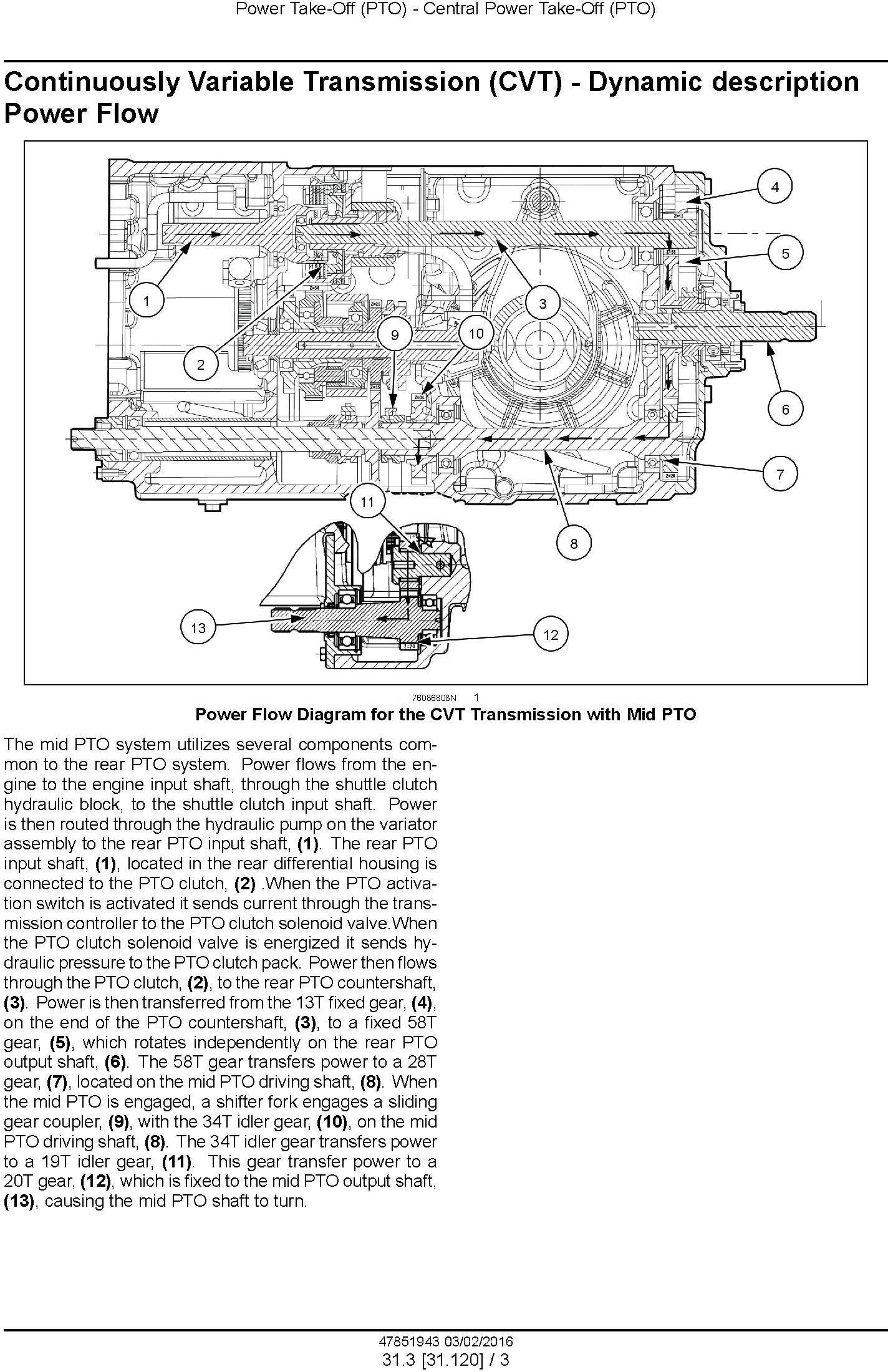 New Holland Boomer 46D CVT, 54D CVT Tier 4B (final) Compact Tractor Complete Service Manual (USA) - 3