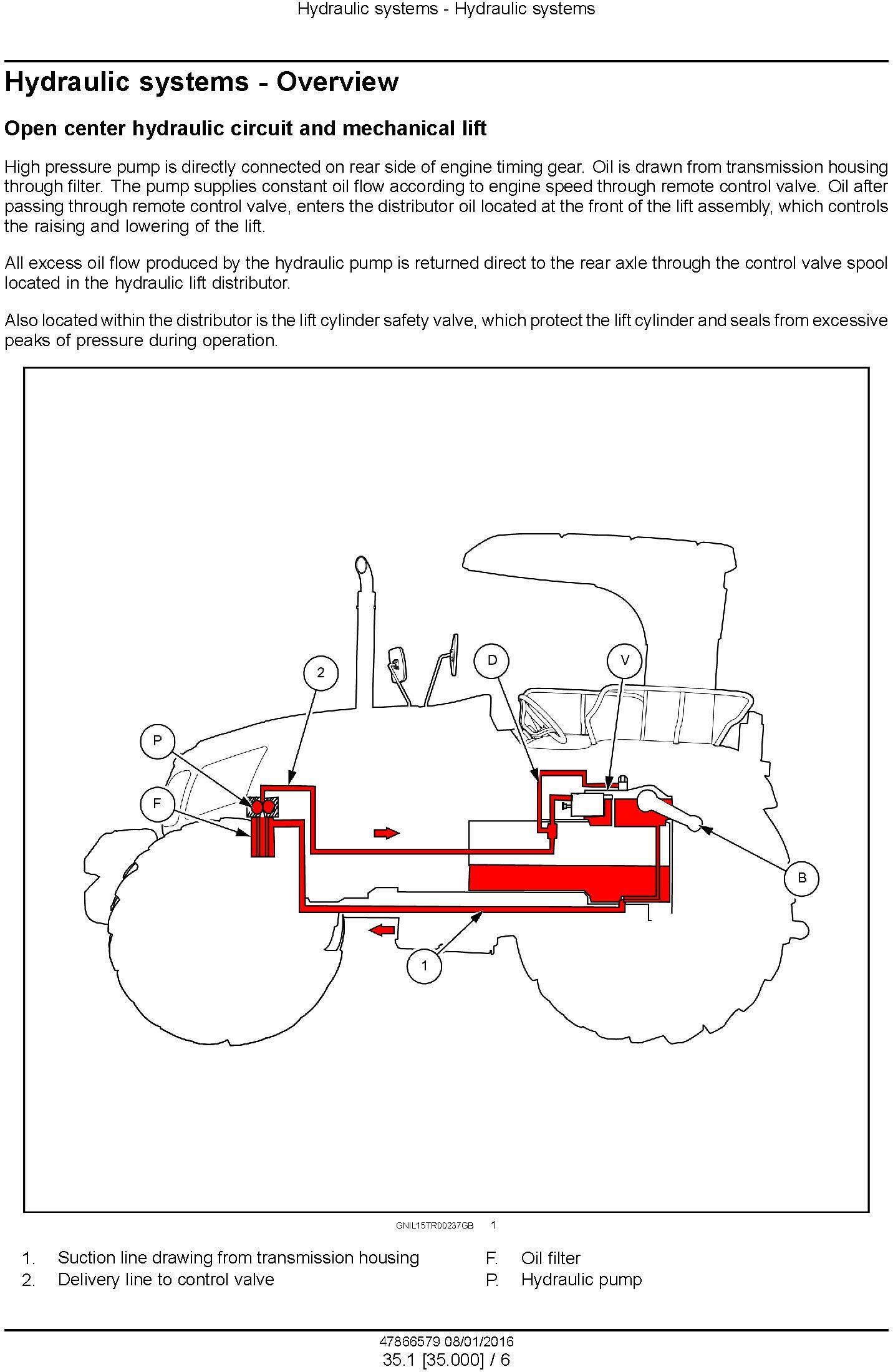 New Holland 8010, 9010 Tractor Service Manual - 2