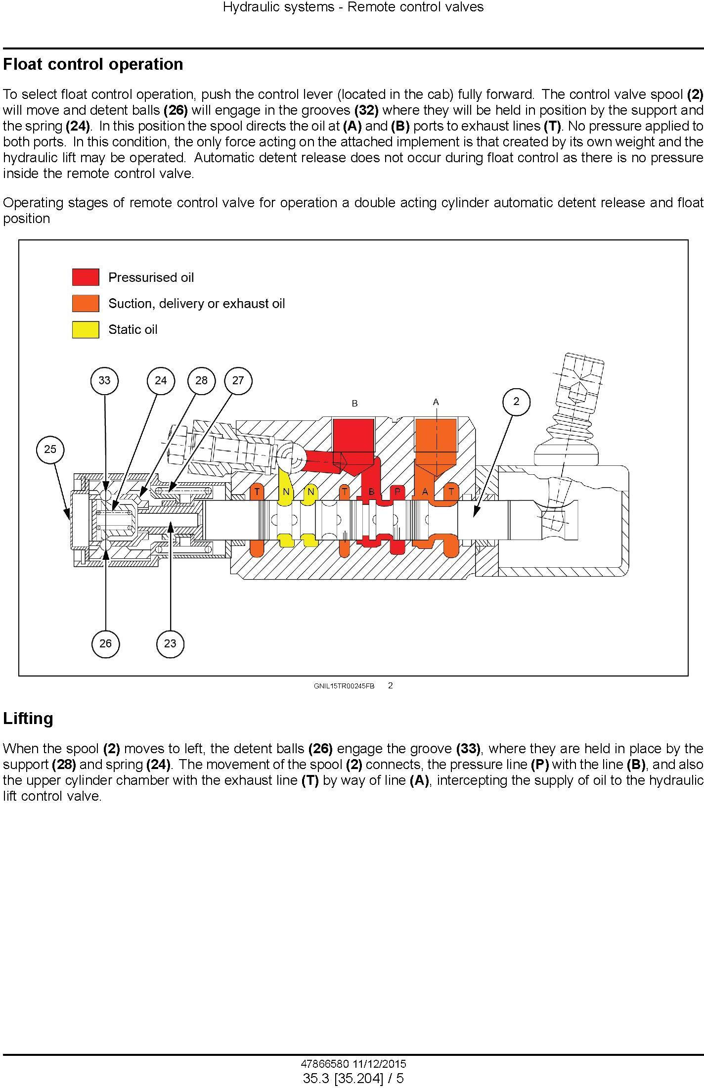 New Holland TT4.80, TT4.90 Tractor Service Manual - 2