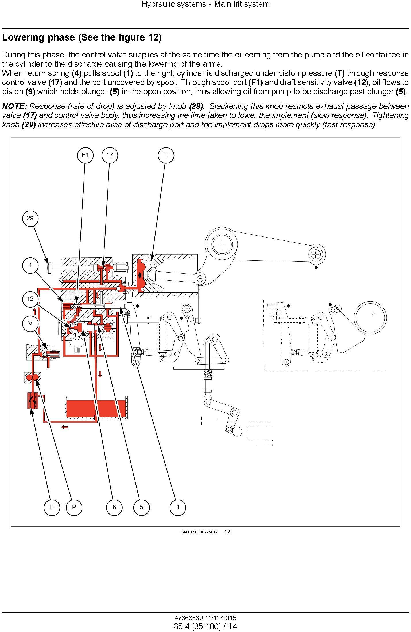 New Holland TT4.80, TT4.90 Tractor Service Manual - 3