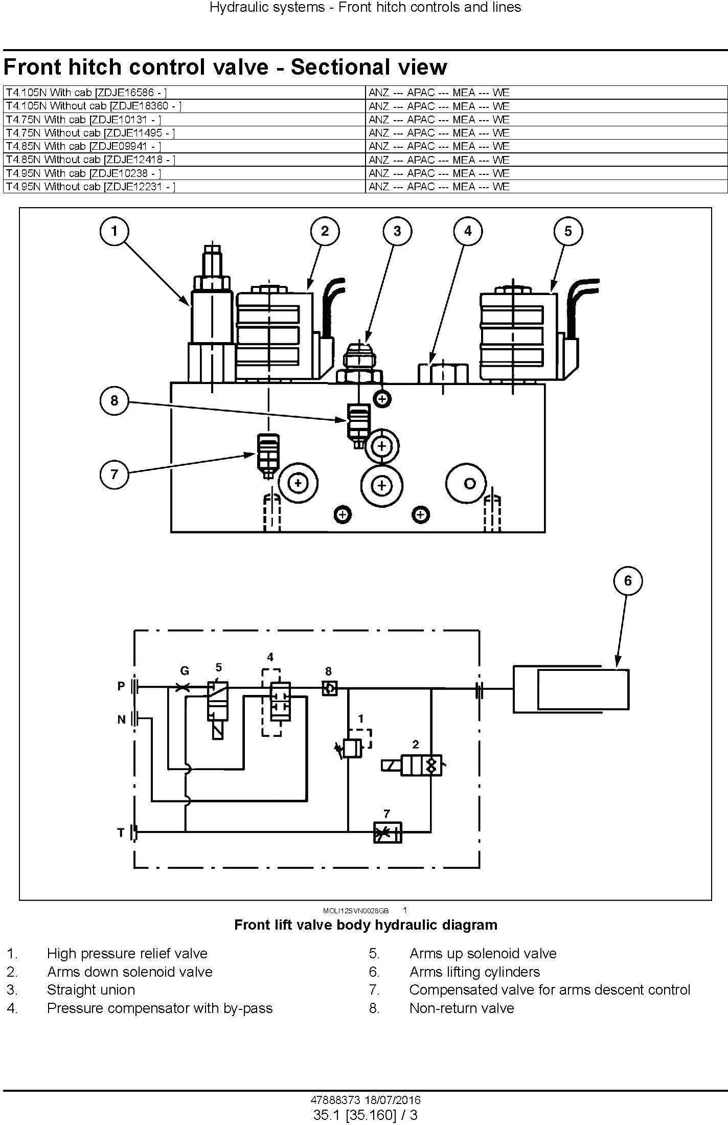 New Holland T4.75N T4.85N T4.95N T4.105N; T4.65V T4.75V T4.85V T4.95V T4.105V Tractor Service Manual - 2