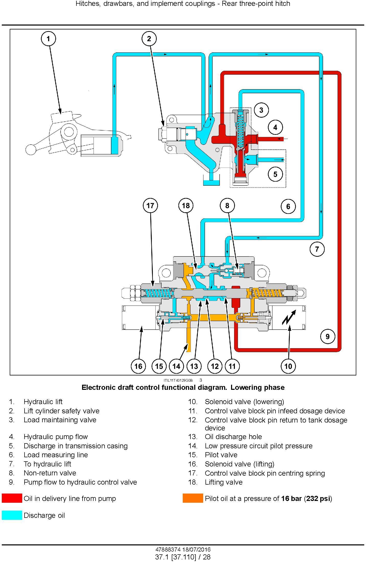 New Holland T4.65V, T4.75V, T4.85V, T4.95V, T4.105V Tractor Service Manual - 2
