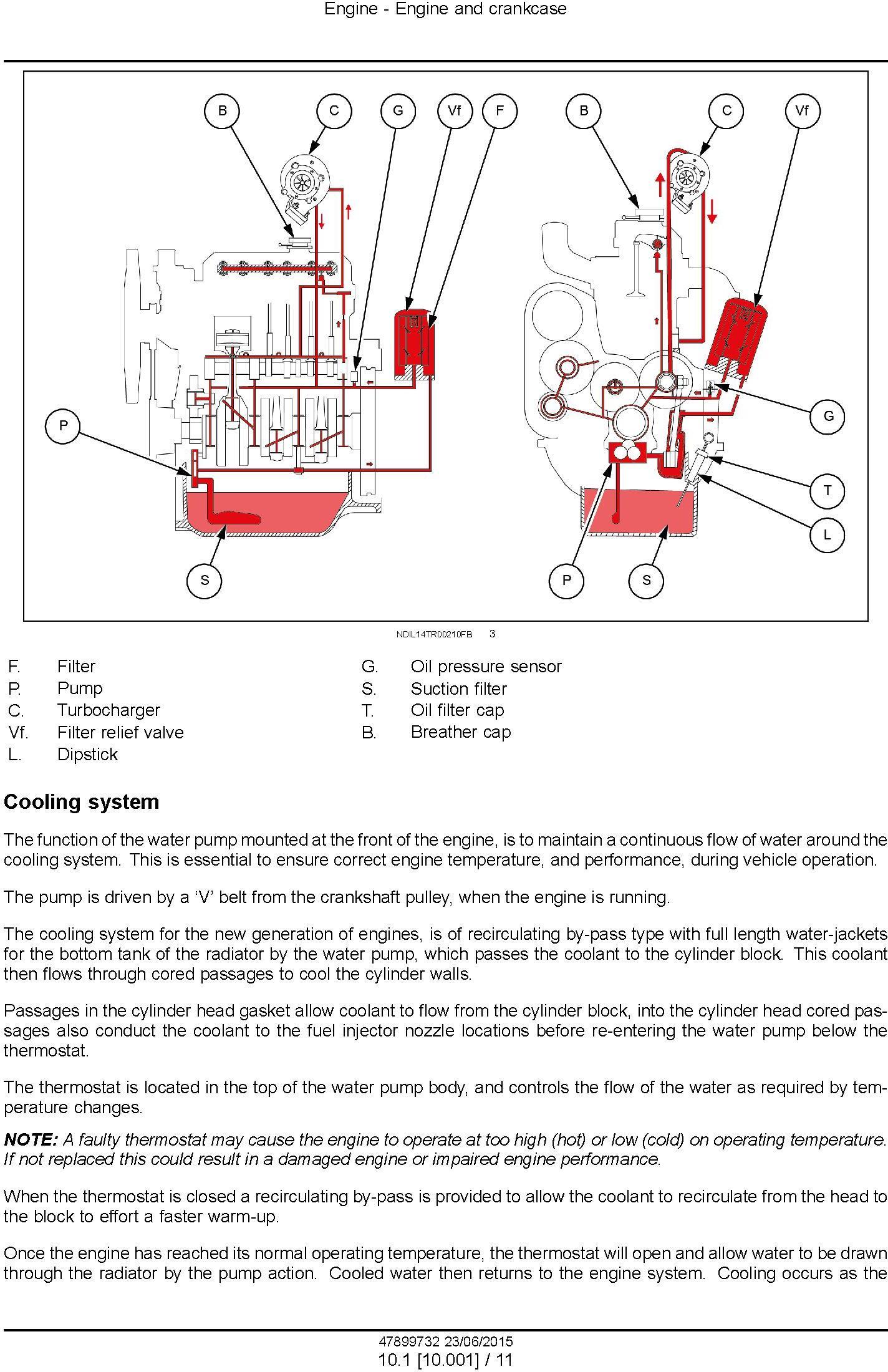 New Holland TT55, TT65, TT75 2WD and 4WD Tier 3 Tractors Service Manual - 2