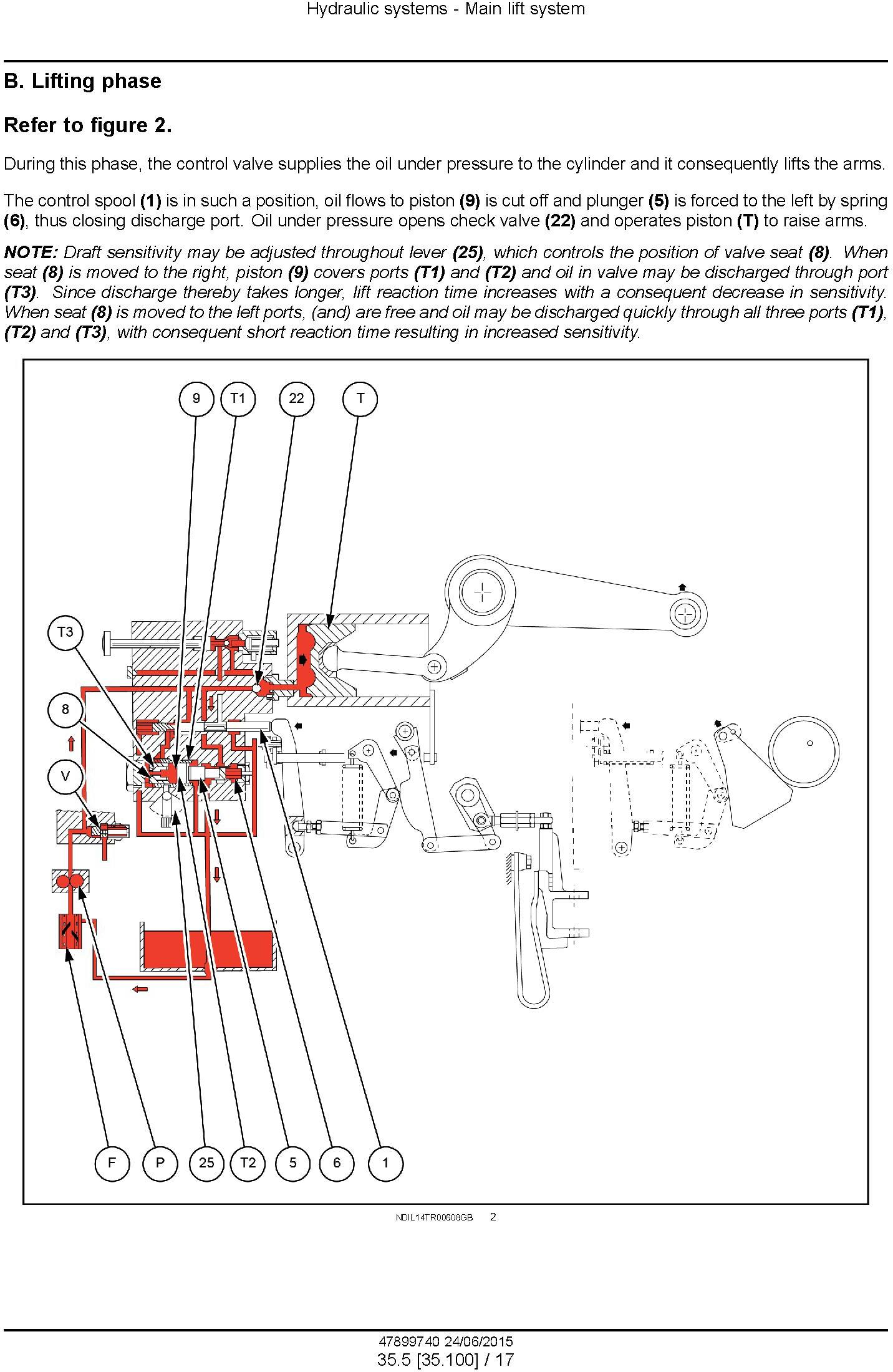 New Holland 5500, 6500, 7500 Tier 3 Tractor Service Manual - 2