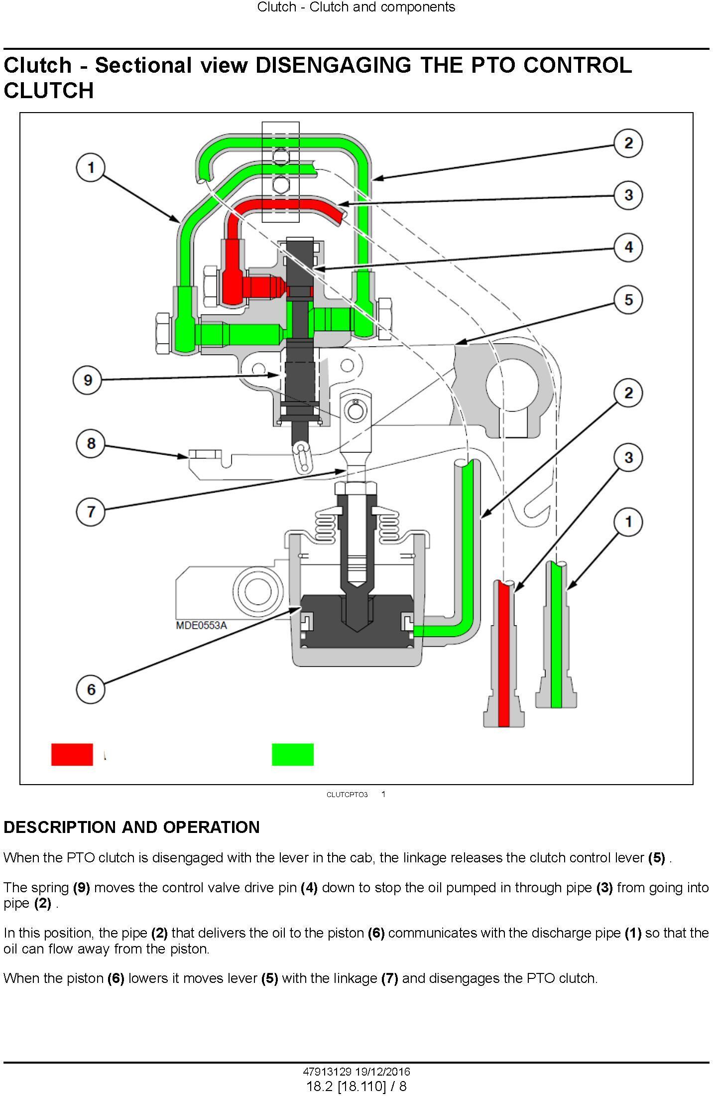 New Holland TD4.70F, TD4.80F, TD4.90F Tractor Service Manual - 2