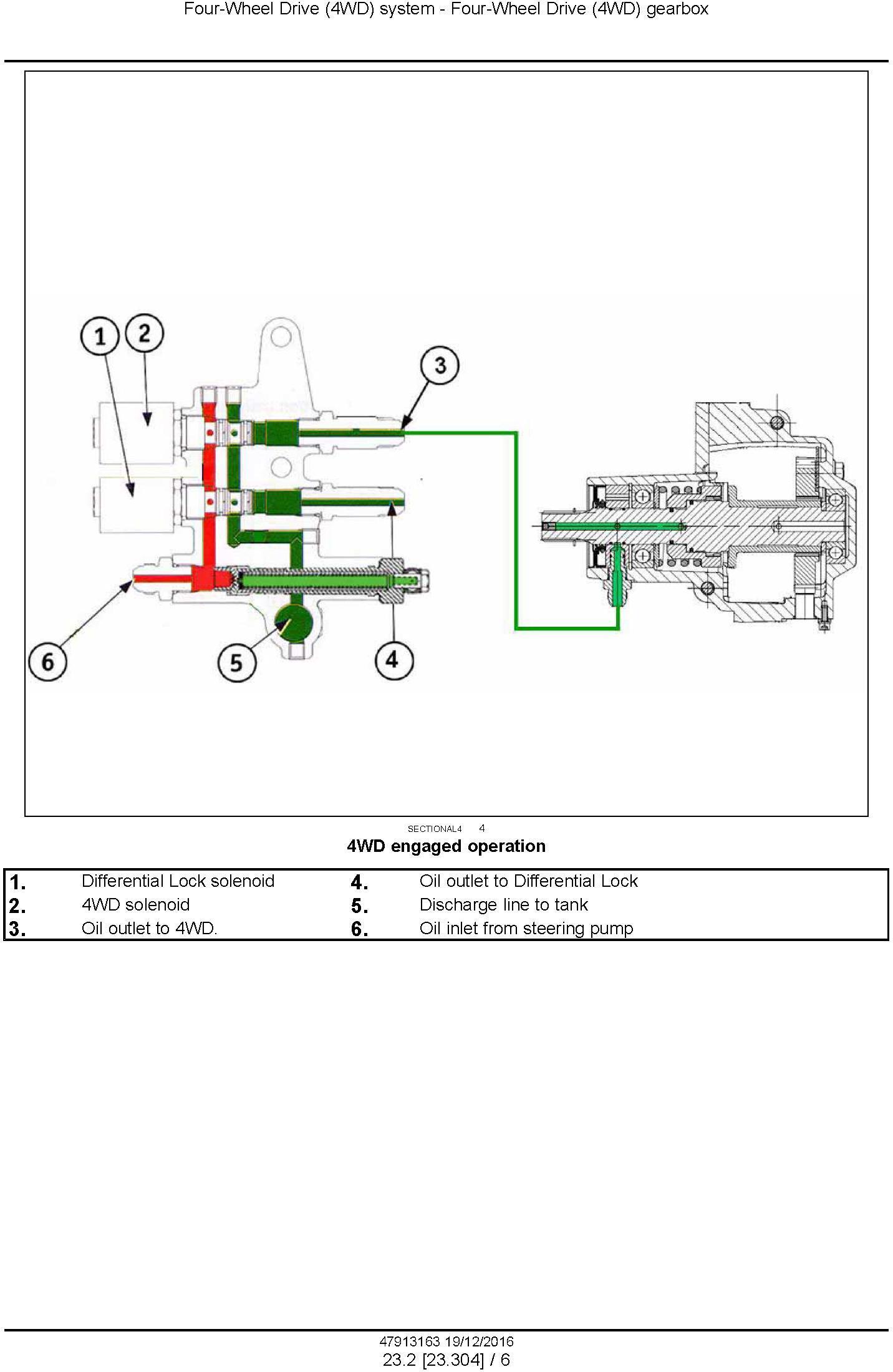 New Holland TD65F, TD75F, TD85F Tractor Service Manual - 2