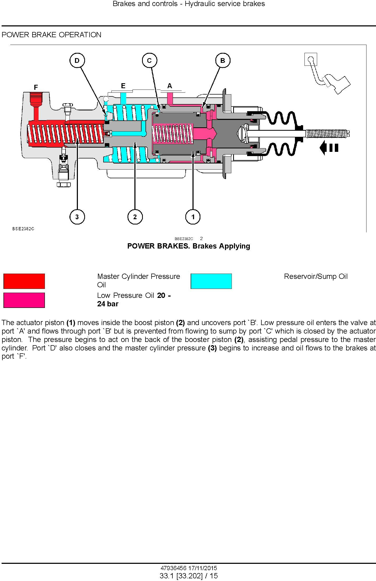 New Holland T7.230, T7.245, T7.260, T7.270 and AutoCommand Tier 4B final Tractor Service Manual - 2