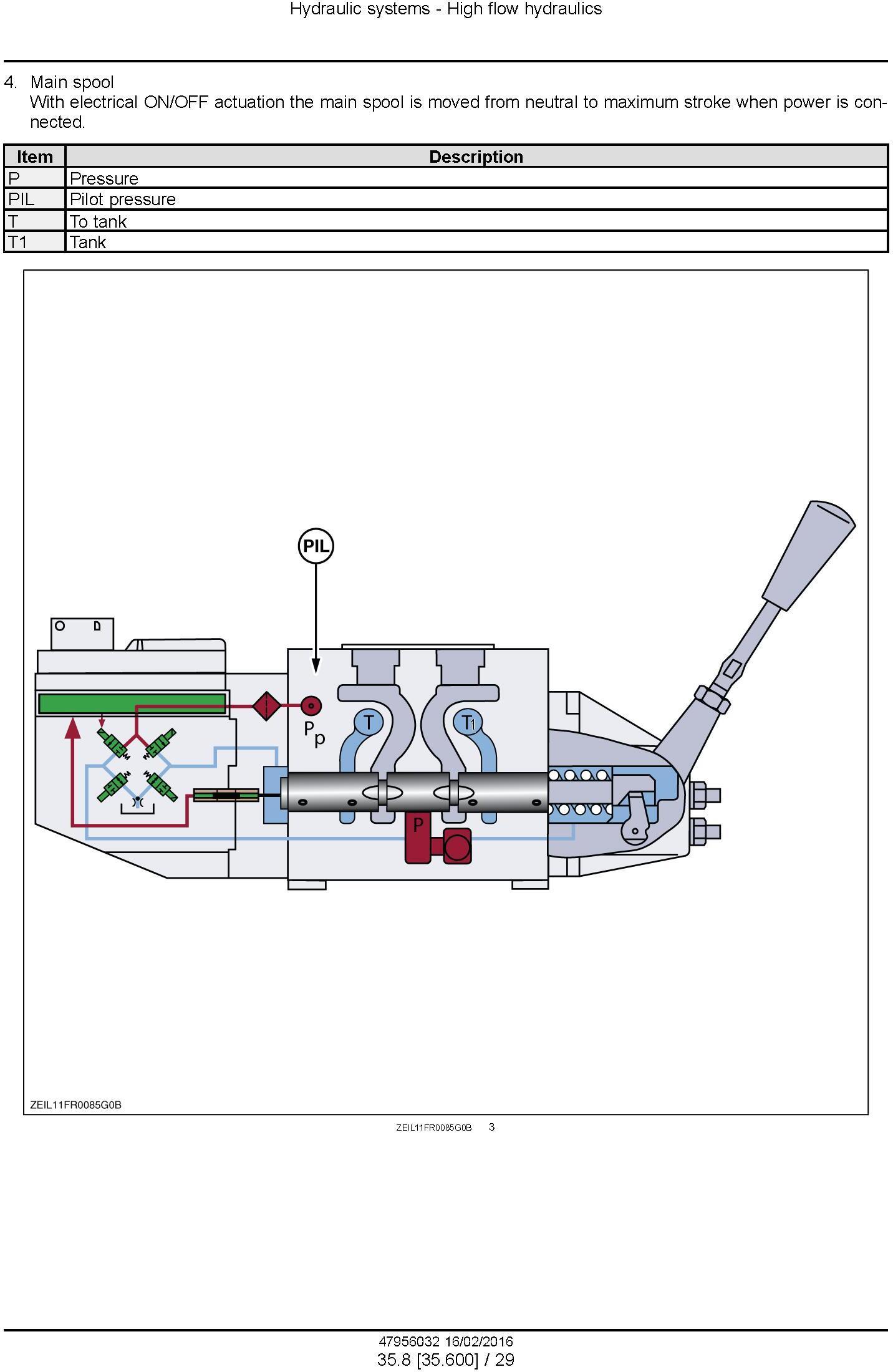 New Holland FR480, FR550, FR650, FR780 Tier4B final, FR850 Tier2 Forage Harvester USA Service Manual - 2