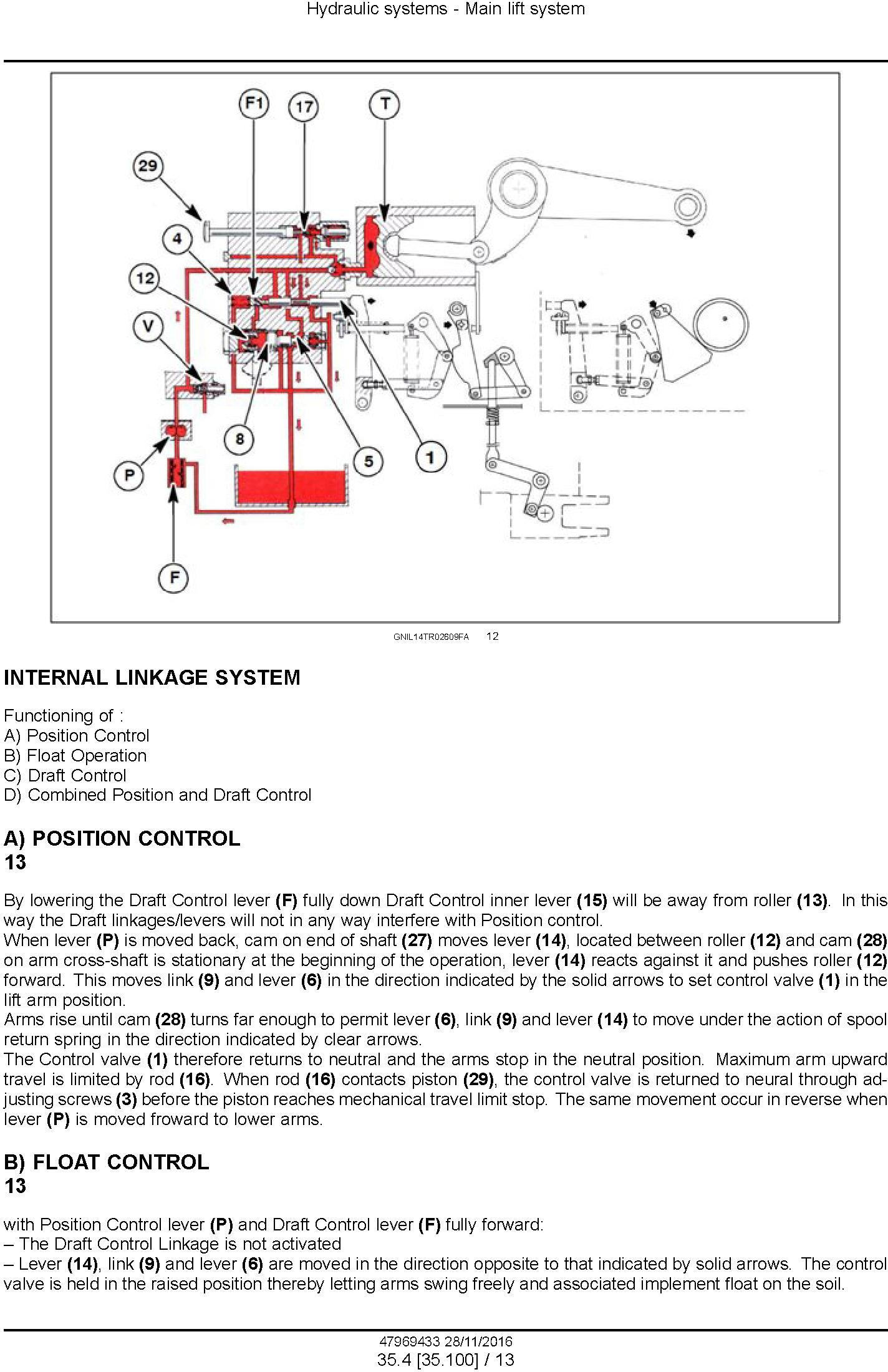 New Holland 6010, 6510, 7510 Tractor Service Manual - 2