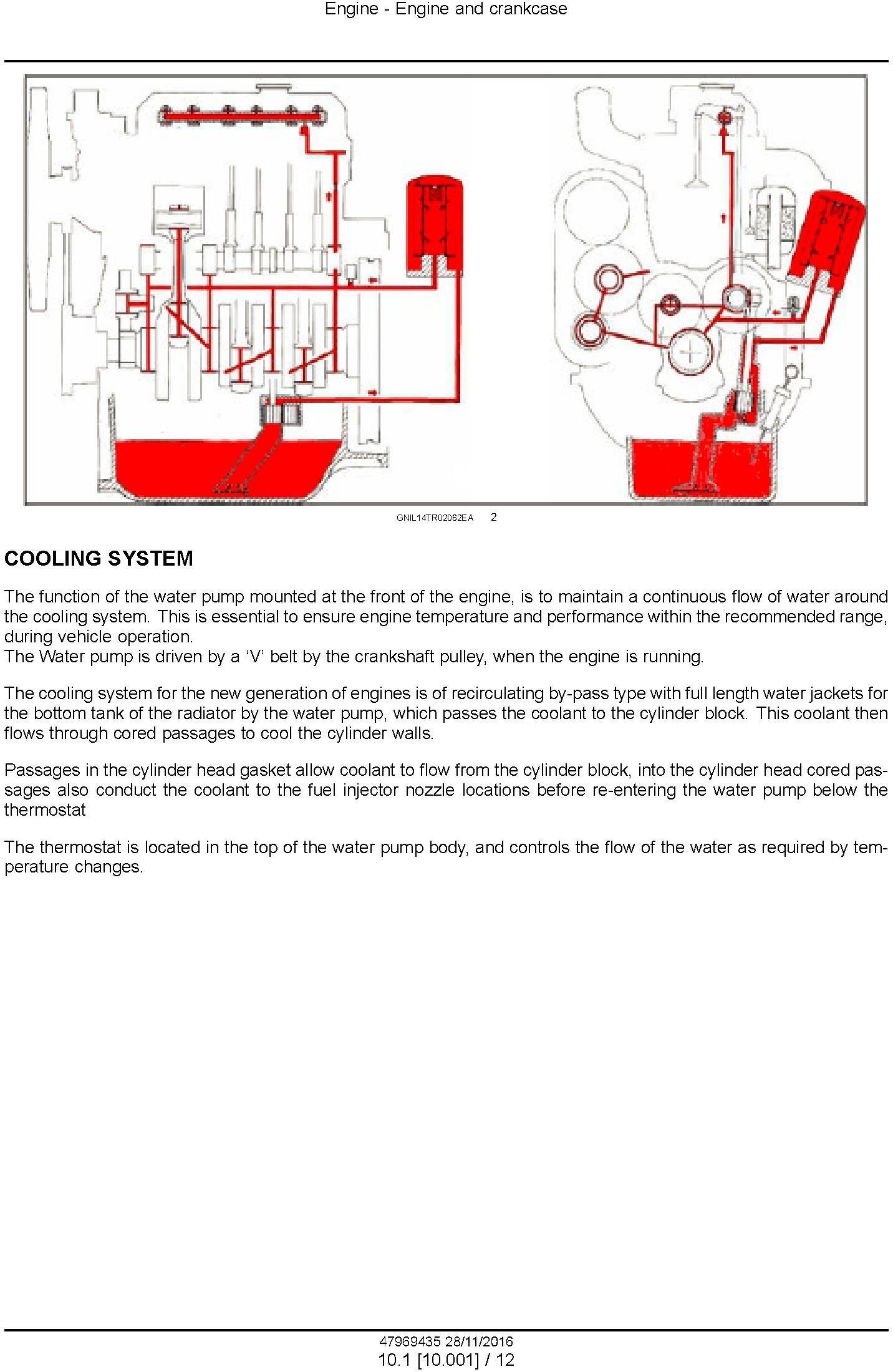 New Holland TT4.55, TT4.75 Tier 1 Tractor Service Manual - 1