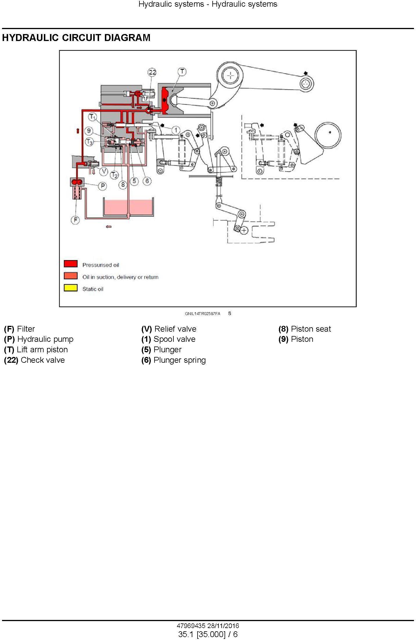 New Holland TT4.55, TT4.75 Tier 1 Tractor Service Manual - 3