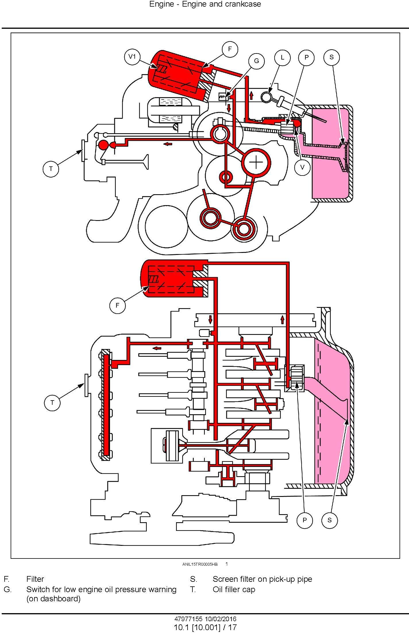 New Holland T3.50F, T3.55F, T3.65F, T3.75F Tractor Service Manual - 2