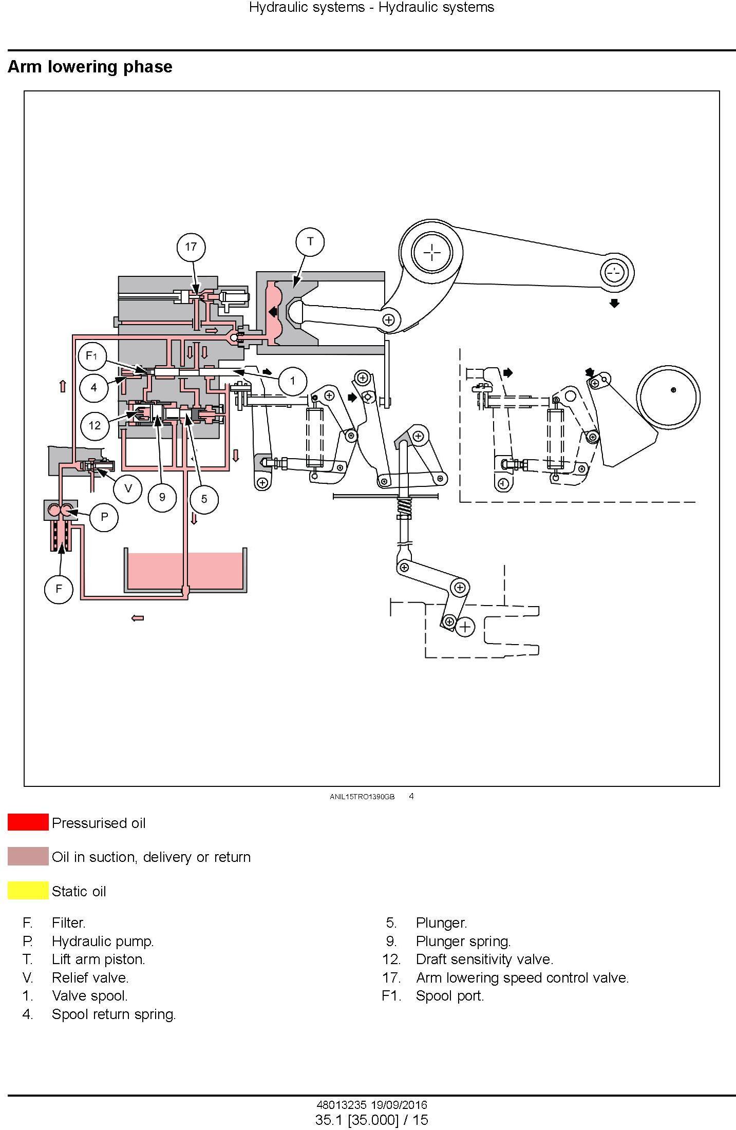 New Holland TD5.85, TD5.95, TD5.105, TD5.115 Tractor Service Manual - 2