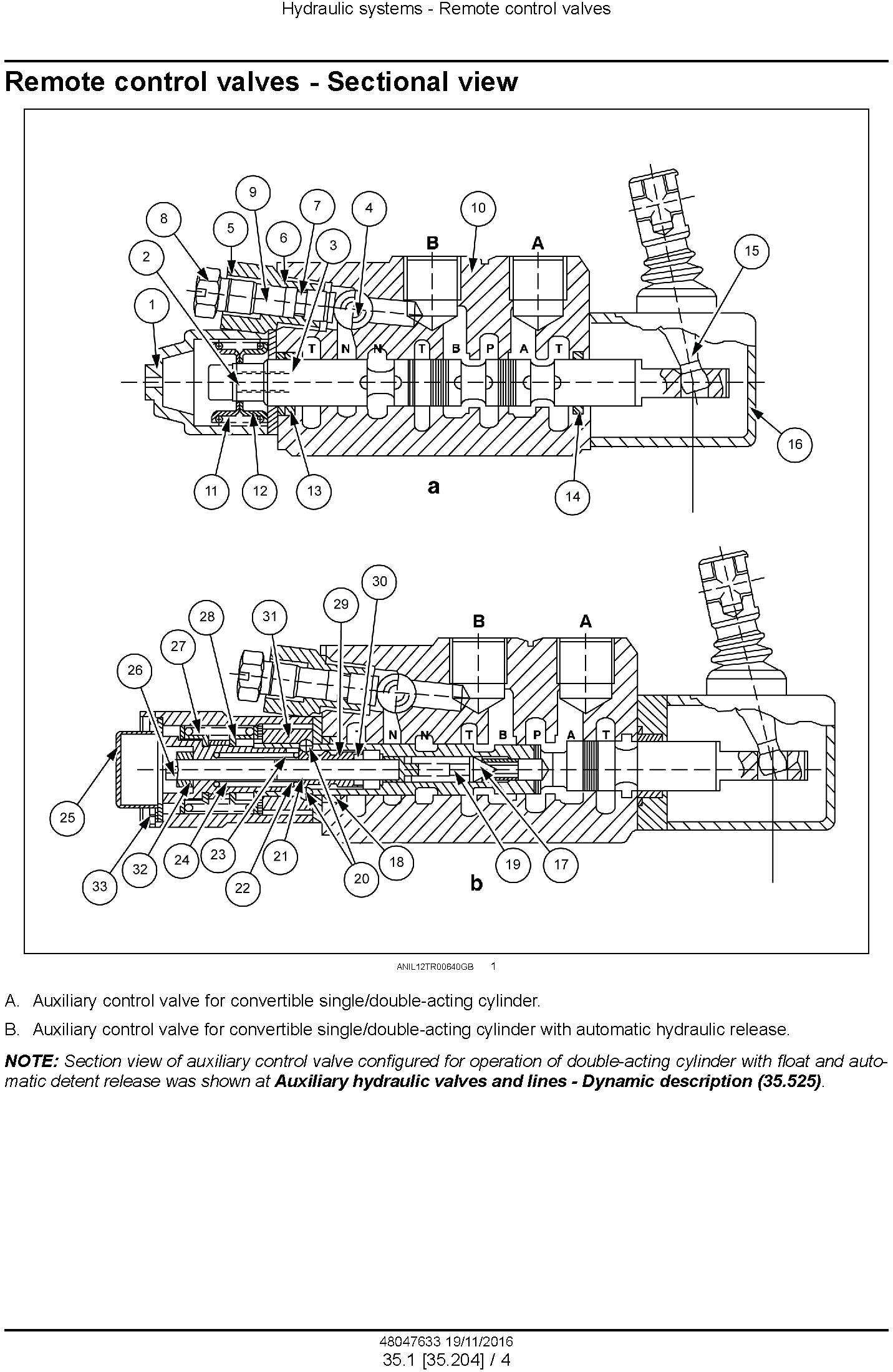 New Holland TD60, TD70, TD80, TD90, TD95 Straddle Tractor Service Manual (Asia, Africa) - 3